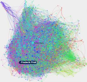 Influencer Netzwerk Blognetz