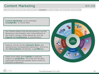 Content Marketing im Social Media Navigator