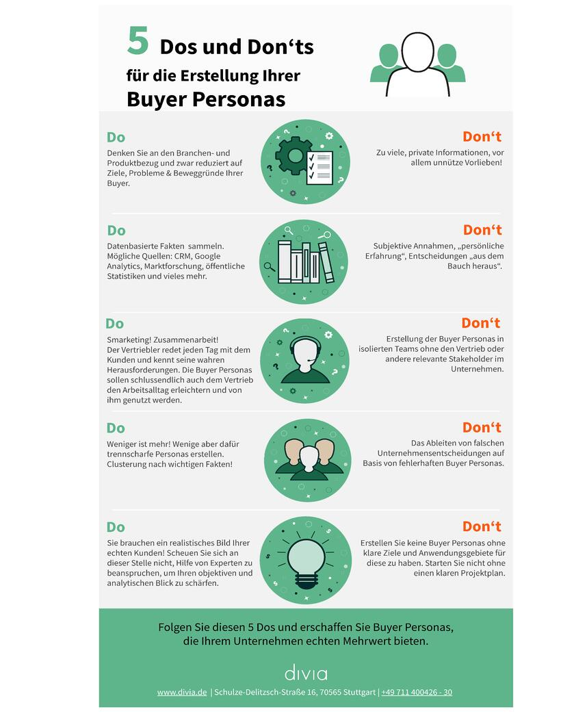 Infografik_Buyer Personas_Do's and Don'ts